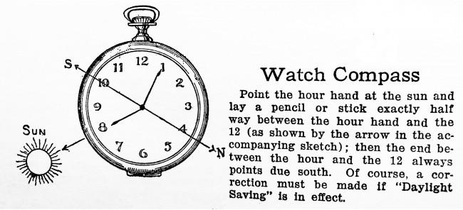 watch compass